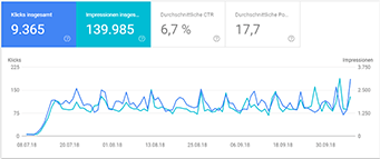 SEO case study - Egypt Booking